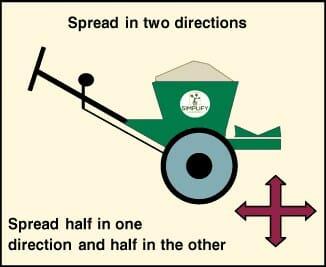 fertilizer spreader pictogram