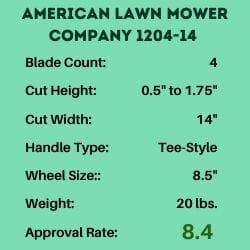 Infographics for ALMC 1204 reel mower