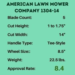 Infographics for ALMC 1304 reel mower