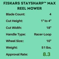 Infographics for Fiskars reel mower
