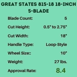 Infographics for Great States 815 reel mower