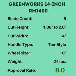 Infographics for Greenworks reel mower