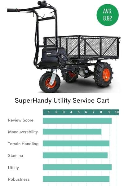 Picture of the Superhandy Utility Service Cart