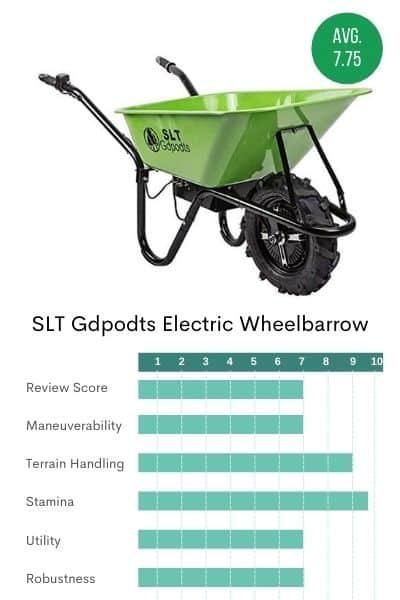 Picture of SLT Gdpodts Electric Whee;barrow