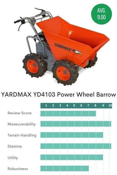 Picture of the YARDMAX wheelbarrow
